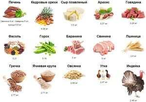 мясо для потенции