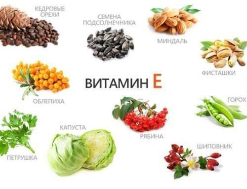 Витамины ради улучшения потенции — какие выгодно отличается принимать
